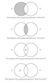 Large Printable Venn Diagram 3 Circle Venn Diagram Template Alimie Co