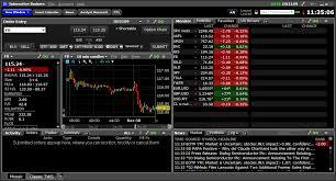 Tws Configuration Webinar Notes Interactive Brokers