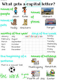 Capital Letter Anchor Chart Capital Letter Anchor Chart