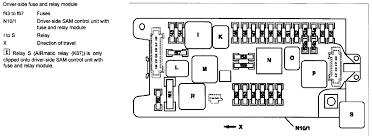 sophisticated mercedes benz s430 fuse box diagram photos best 2000 mercedes e320 radio wiring diagram inspiring mercedes s430 fuse box diagram contemporary best image