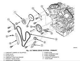 chrysler sebring water pump timing chain v6 2 7 vin u graphic