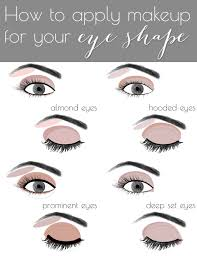 how to apply makeup for diffe eye shapes mugeek vidalondon