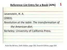 Ppt Reference List Entry For A Book Apa Powerpoint Presentation