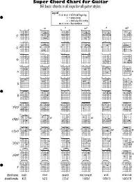 Guitar Chords Chart With Fingers 39 Cogent Guitar Chard Chart