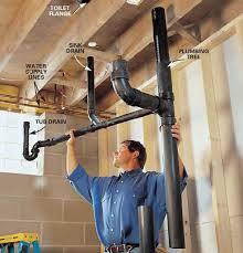 residential plumbing water drain vent system diagram