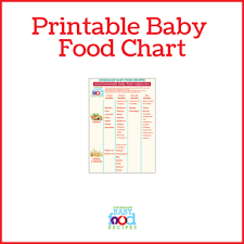 Introducing New Foods To Baby Chart A Guide To Introducing Solids At 4 To 6 Months