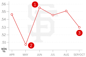 Chicago Cubs Depth Chart 2017 Ranking The Mlb Teams Ahead Of The 2017 Season