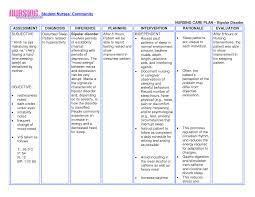 Nursing Care Plan For A Baby With Birth Asphyxia Nursing Homes Near Me Depression Nursing Care Plan