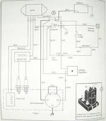 yamaha golf cart electrical diagram yamaha g1 golf cart wiring gas ezgo wiring diagram ezgo golf cart wiring diagram e z go wiring diagram gas txt medalist