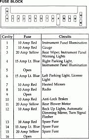 2000 chrysler town and country fuse diagram wiring diagram library 2003 town and country fuse box diagram simple wiring diagram schemafuse box 2003 chrysler town country