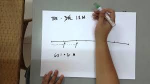 Surveying Taping Surveying Tape Corrections