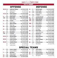Morris Releases Week 3 Depth Chart Arkansas Razorbacks