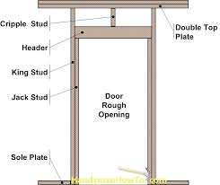exterior doors and frame how to replace an exterior door part 2 interior rough opening exterior