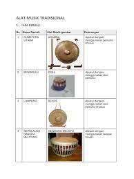 Alat musik ini dimainkan bersamaan dengan alat musik tradisional yang lainnya seperti aramba dan pakpak. Alat Musik Tradisional