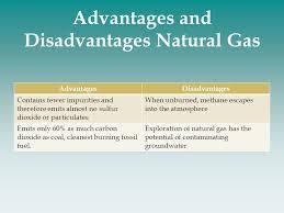 Advantages And Disadvantages Of Natural Gas Chapter 12 Nonrenewable Energy Resources Nonrenewable Energy