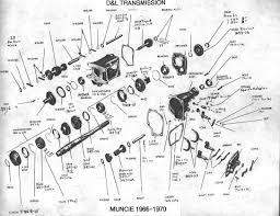 similiar muncie trans parts breakdown keywords muncie transmission id and ratio guide
