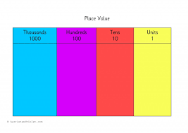 Place Value (Thousands, hundreds, tens, units) - Free Teaching ...