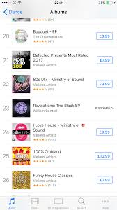 Itunes Top 100 Dance Chart Revelations Theblackep Is Number 23 On The Uk Itunes Dance