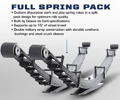 Carli Dodge 4'' Full Progressive Spring Pack