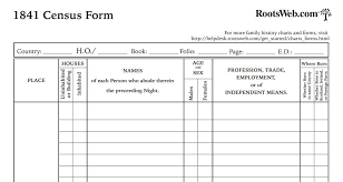 Available Free Charts And Forms Familytree Com