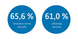 Corona in Deutschland: Zahlen, Grafiken und weitere Informationen