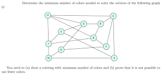 In a graph, no two adjacent vertices, adjacent edges, or adjacent regions are colored with minimum number of colors. Solved Determine The Minimum Number Of Colors Needed To C Chegg Com