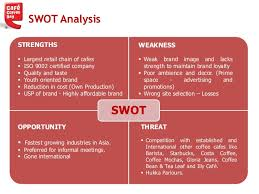 Vending Machine Business Swot Analysis Magnificent Cafe Coffee Day CCD