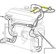 similiar saab brake vacuum line diagram keywords 2004 saab 9 3 engine diagram likewise saab 9 3 cooling system diagram