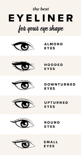 eye shape chart best beauty infographics and guides on pinterest makeup com