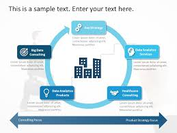 Business Strategy Powerpoint Template 11 Strategy And Roadmap