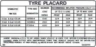 14 Unusual Tyre Pressure Chart Australia