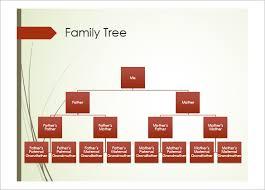 Genealogy Powerpoint Template Barca Fontanacountryinn Com