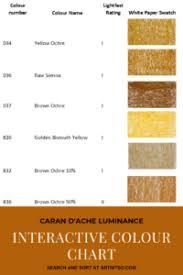 Caran Dache Luminance Interactive Colour Chart Artnitso Co