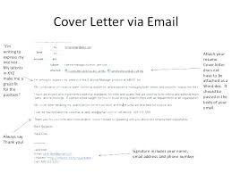 Format Email Cover Letter Email Covering Letter Format Email Cover