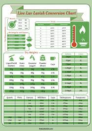 Free Weight Conversion Chart Premium Green Magnetic Kitchen Conversion Chart The Most