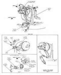 similiar ford ranger slave cylinder diagram keywords 89 ranger 2 9l slave cylinder diagram wiring diagram