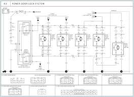 saab 9 3 aircon wiring diagram the portal and forum of wiring 2006 saab 9 3 wiring diagram dogboi info saab 900 wiring diagram saab 900 wiring diagram