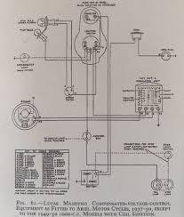 ariel motorcycle wiring diagram ariel image wiring amelia squariel ariel wiring on ariel motorcycle wiring diagram
