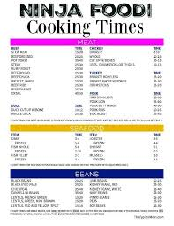 Instant Pot Conversion Chart Free Printable Ninja Foodi Cooking Times Now You Can Make