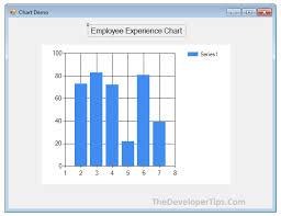 Adding Charts To Windows Forms Application C Vb