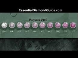 02 1 Pink Diamond Chart Showing Argyles Diamond Grading