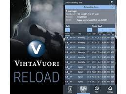 Unique Powder Reloading Chart Best Reloading Data Hogdon Alliant Vihtavuori Accurate