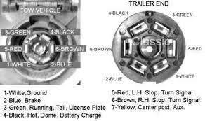 keystone trailer wiring diagram keystone image keystone rv wiring diagrams questions answers pictures on keystone trailer wiring diagram