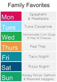Family Meal Plans Family Meal Plan A Weeks Worth Of Family Favorites Kids