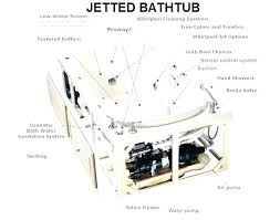 jetted tubs bathtubs bathtub without access panel whirlpool tub doors diagram install cleaning kohler instructions