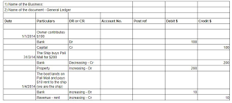 Sample Accounting Ledger Ledger Account Definition Format Types And Example Download