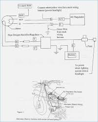 painless wiring harness diagram fidelitypoint net painless wiring diagram 30117 beautiful derbi senda wiring diagram contemporary electrical and