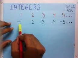 Integers Examples Integers Learn Integers With Examples What Are Integers Youtube