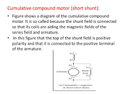 compound motor diagram compound image wiring diagram compound motor diagram compound auto wiring diagram database on compound motor diagram