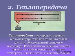Излучение Реферат Скачать Тепловое Излучение Реферат Скачать